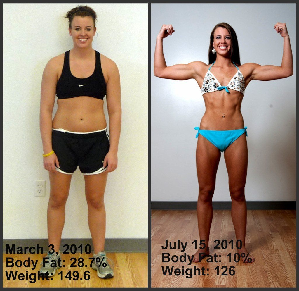 Whitney's Weight Loss Success! From 28.7% Body Fat to 10% and 1st ...