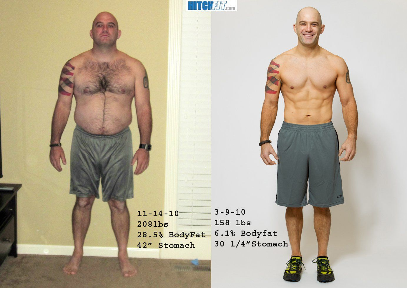 male, Lose Weight Feel Great, over 50 pounds lost, more than 20% body ...