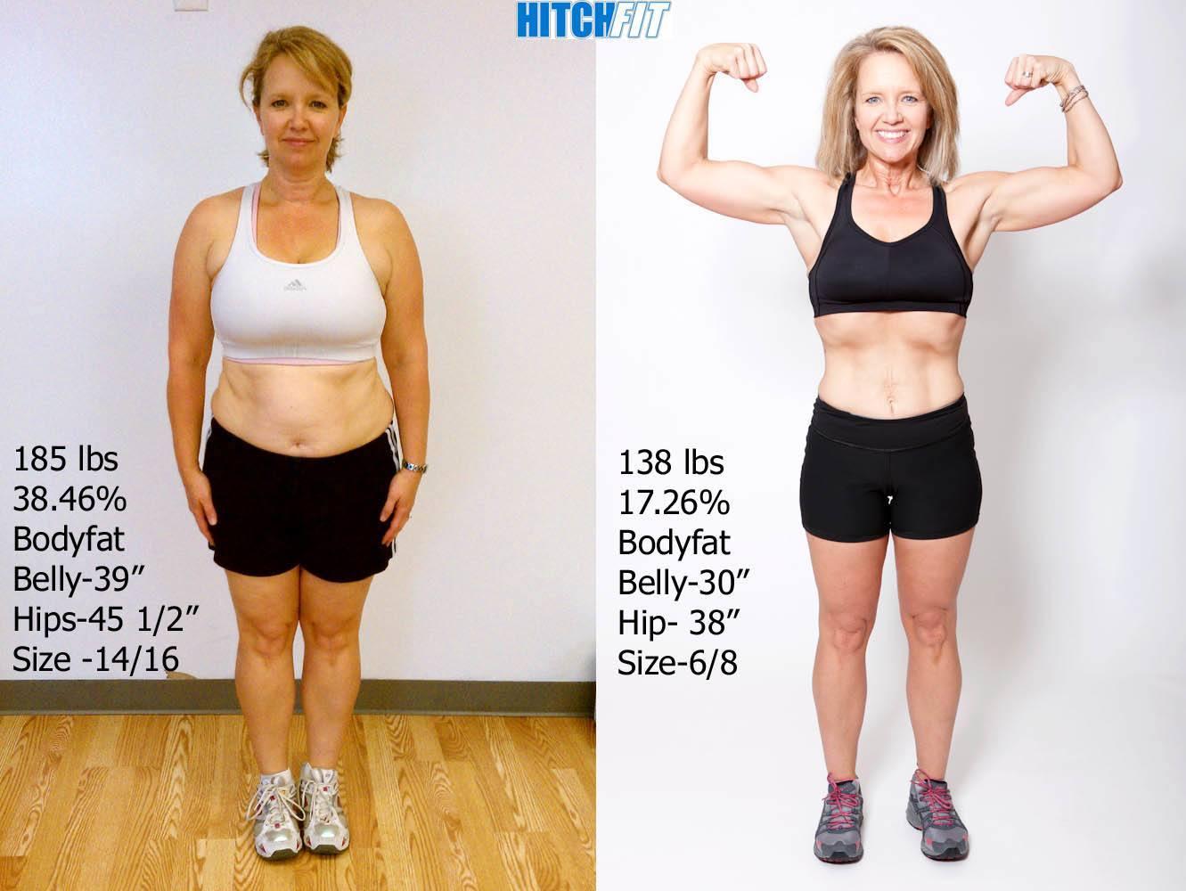 Arizona green tea weight loss