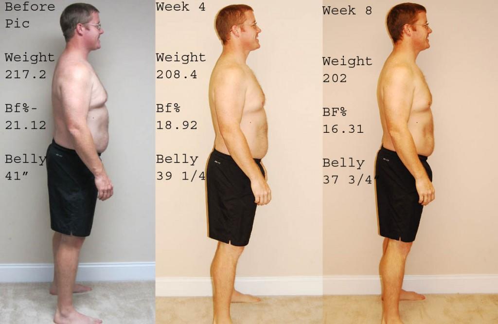 12 Week Weight Loss - Viewing Gallery