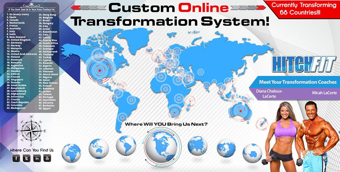 Hitch Fit Custom Online Transformation System Currently Transforming 68 Countries