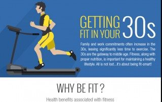 getting fit in your 30's