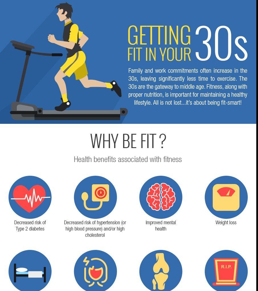7 Tips for Getting Fit after 30