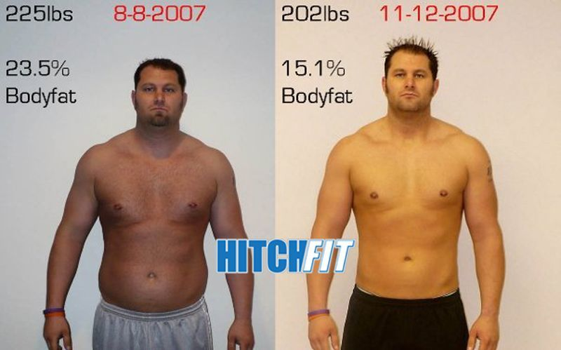 male gymnast weight loss with hitch fit