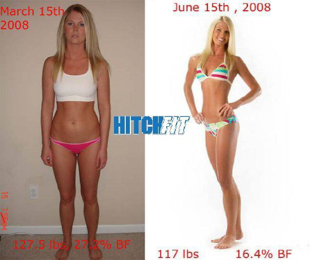 Build Muscle Before And Afters