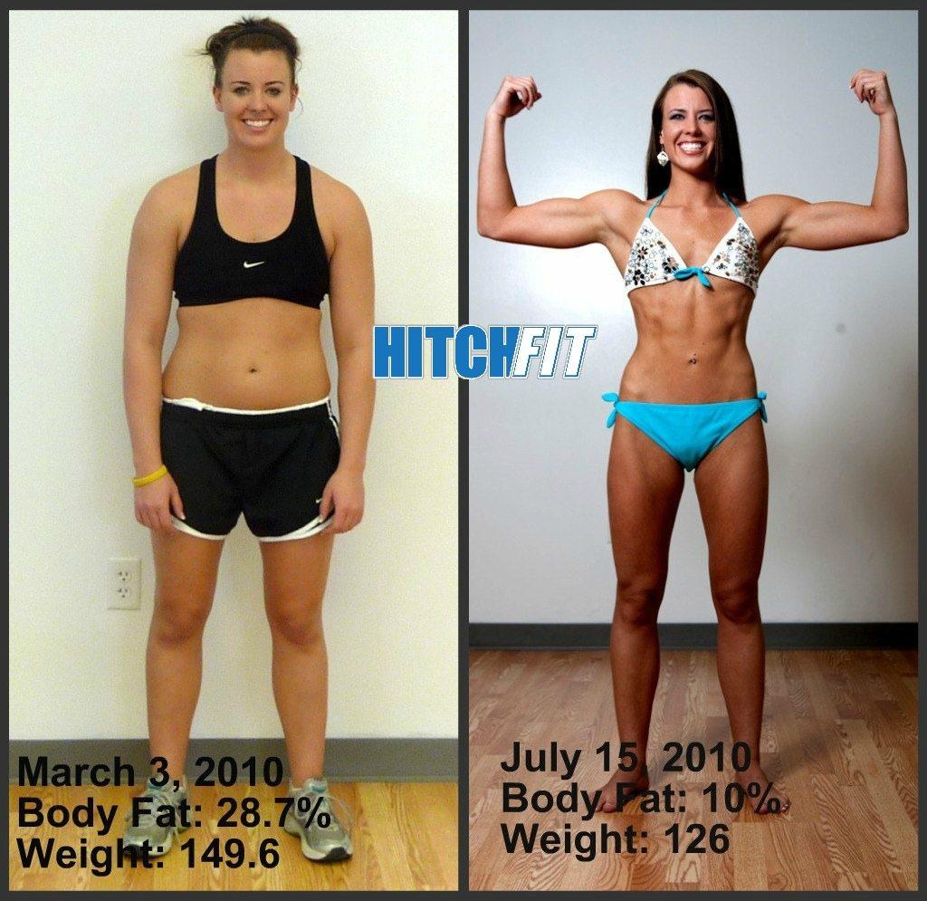 Можно похудеть занятием фитнесом