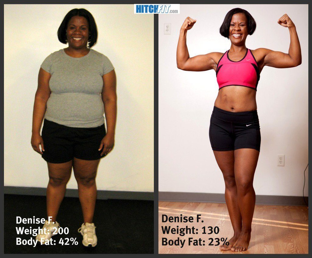 Weight Loss Plus Before And Afters | Weight Loss Plus ...