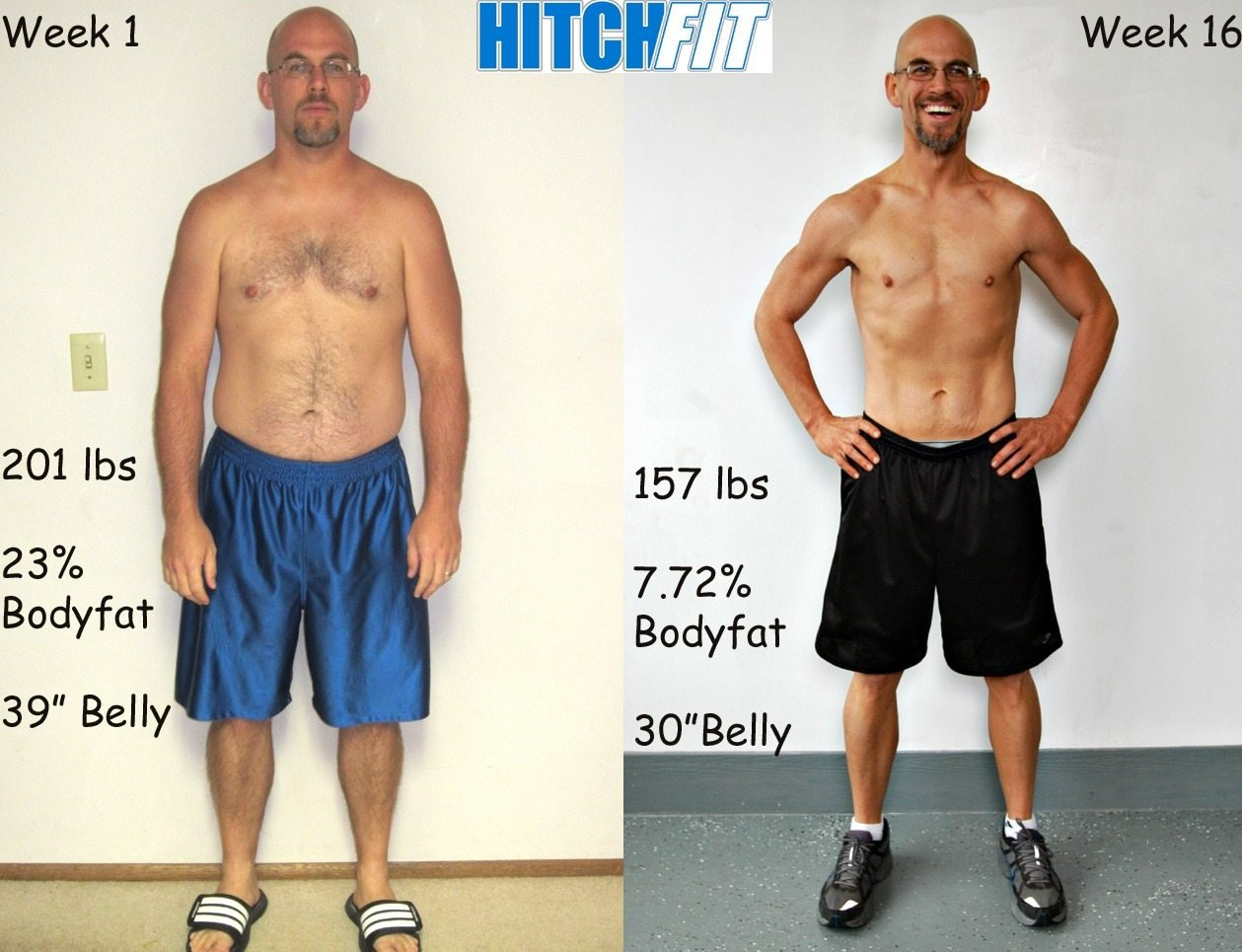 Lose 11 Pounds in 11 Months